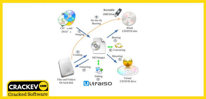 download ultraiso full