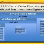 SAS JMP Statistical Discovery Pro 2020 Crack [Direct] Download Latest Version