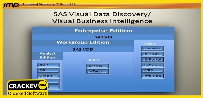SAS JMP Statistical Discovery Pro 2020 Crack
